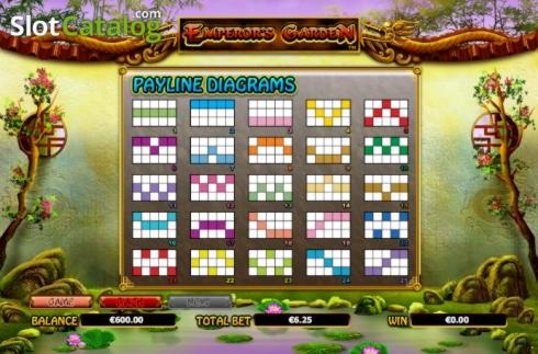 Win A Day Casino Signup Bonus
